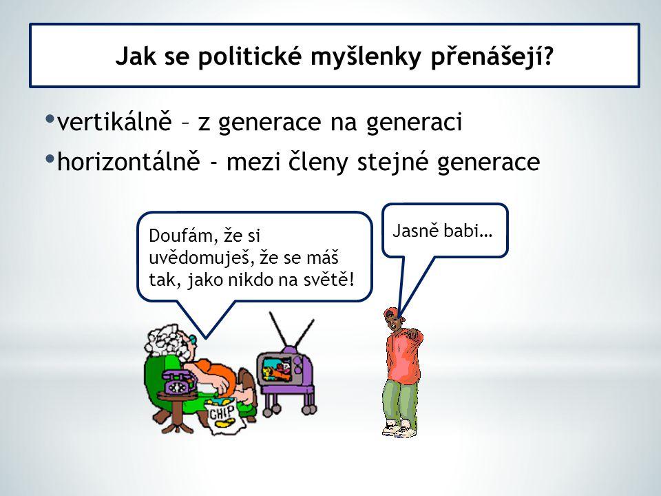 Jak se politické myšlenky přenášejí