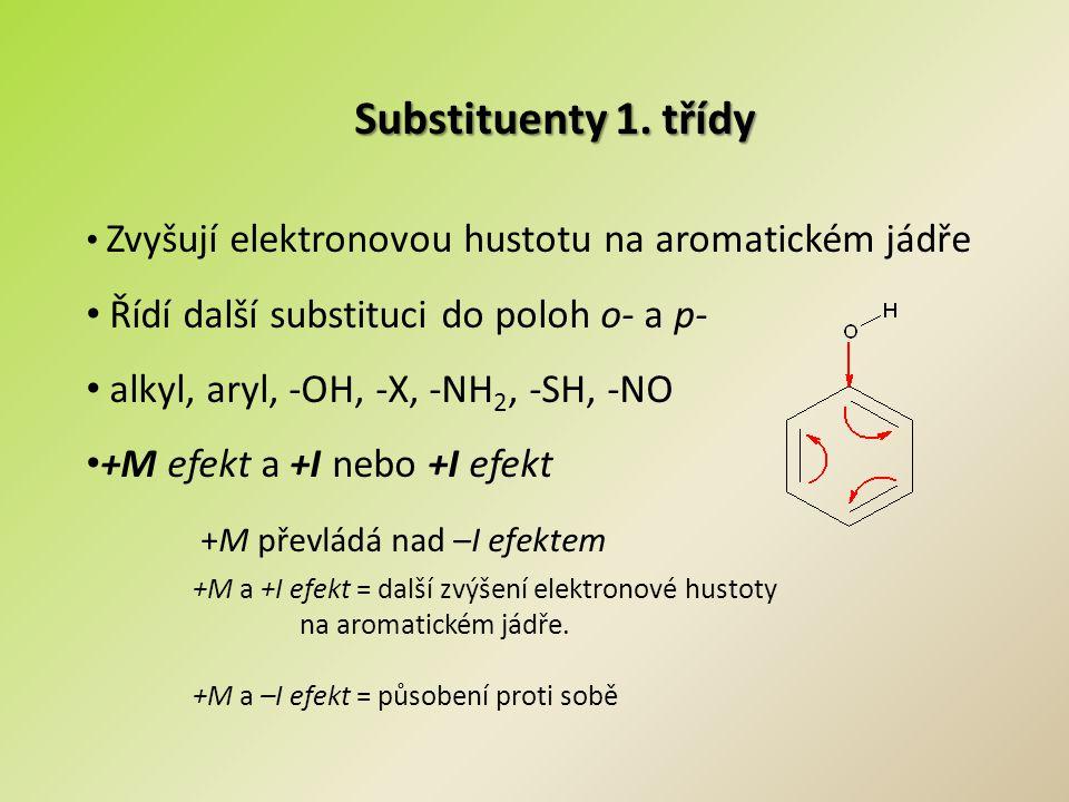 Substituenty 1. třídy Řídí další substituci do poloh o- a p-