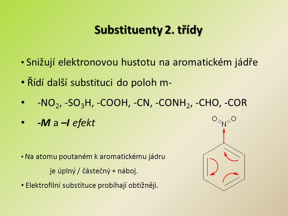 Substituenty 2. třídy Řídí další substituci do poloh m-