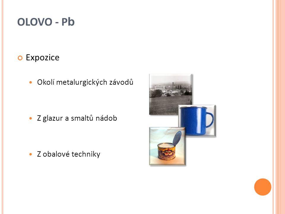 OLOVO - Pb Expozice Okolí metalurgických závodů