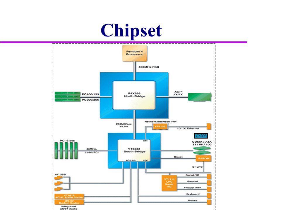 Chipset CMOS 2