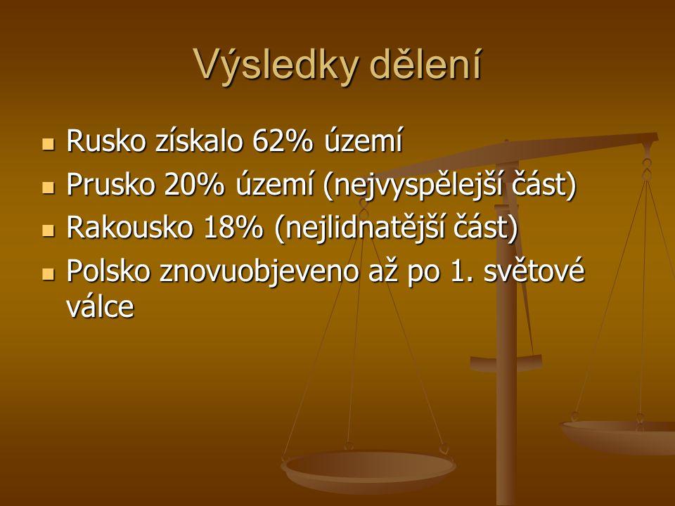 Výsledky dělení Rusko získalo 62% území