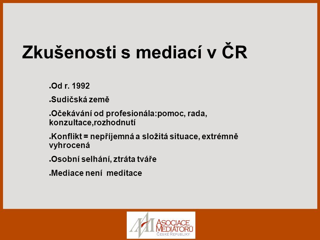 Zkušenosti s mediací v ČR