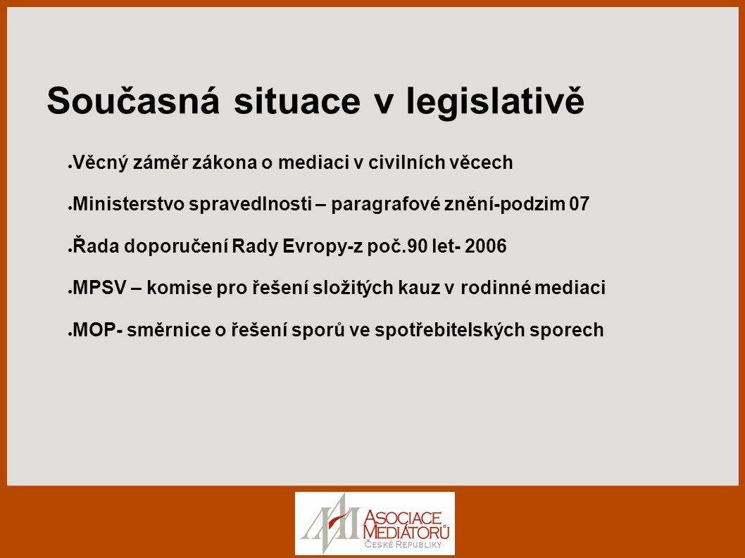 Současná situace v legislativě