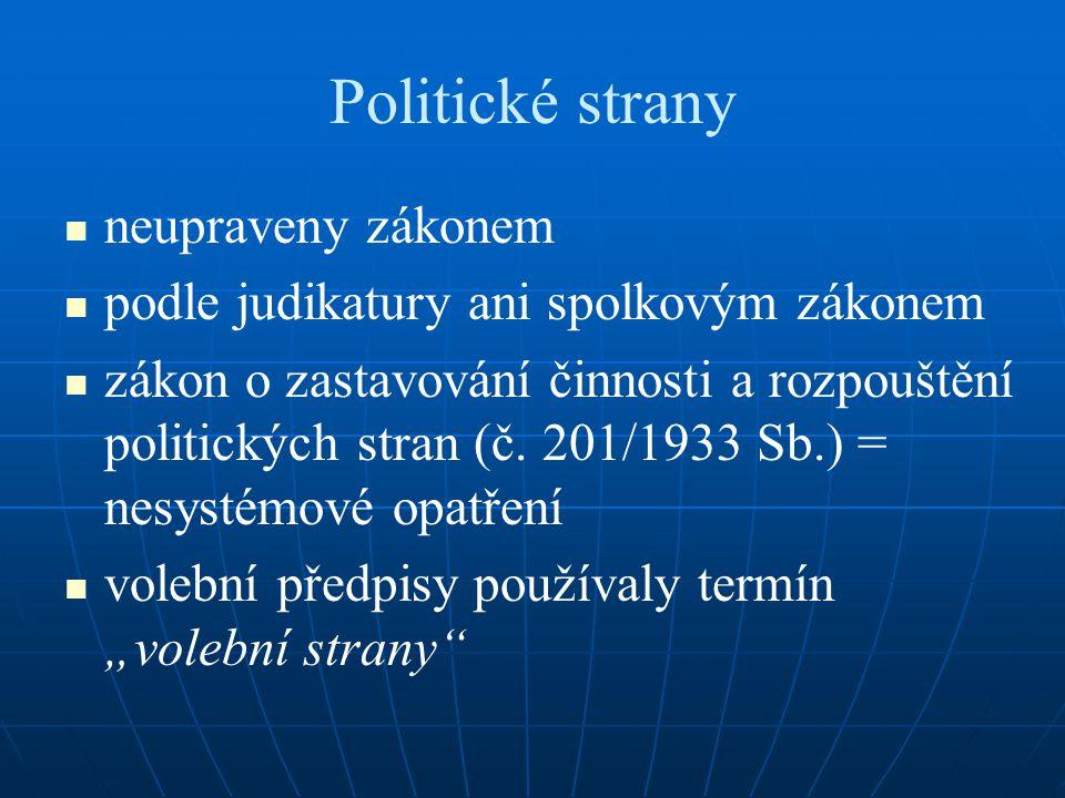 Politické strany neupraveny zákonem