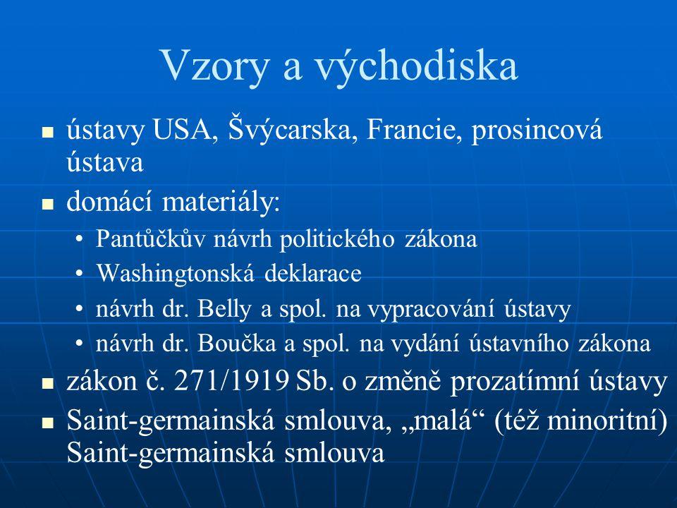 Vzory a východiska ústavy USA, Švýcarska, Francie, prosincová ústava