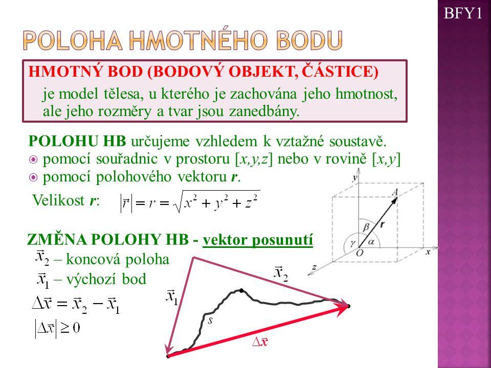 Poloha hmotného bodu BFY1 HMOTNÝ BOD (BODOVÝ OBJEKT, ČÁSTICE)