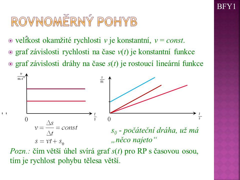 BFY1 Rovnoměrný pohyb. velikost okamžité rychlosti v je konstantní, v = const. graf závislosti rychlosti na čase v(t) je konstantní funkce.
