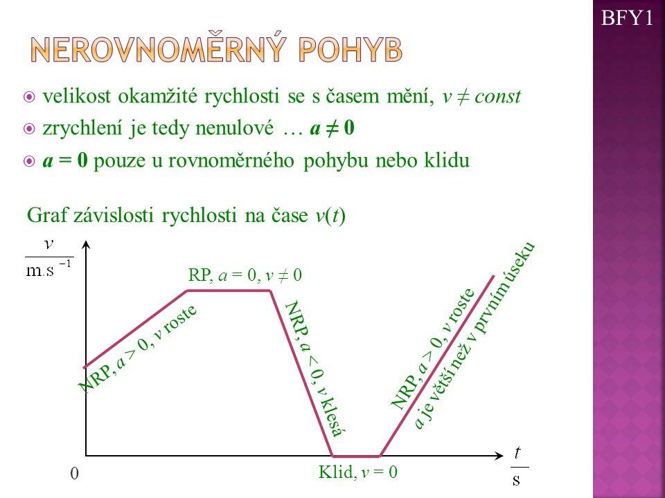Nerovnoměrný pohyb BFY1