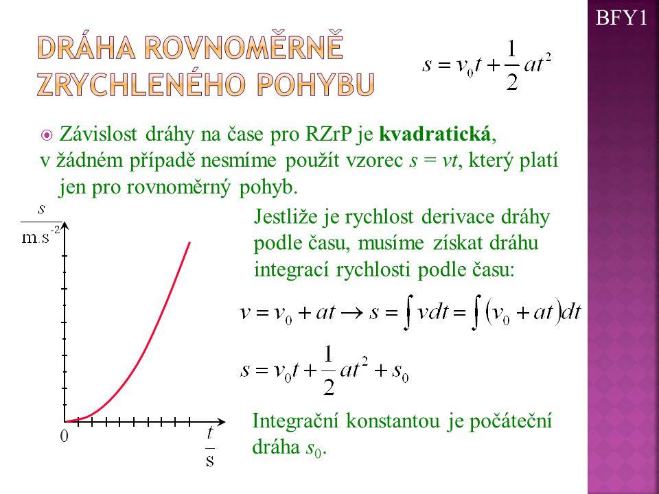 Dráha rovnoměrně zrychleného pohybu