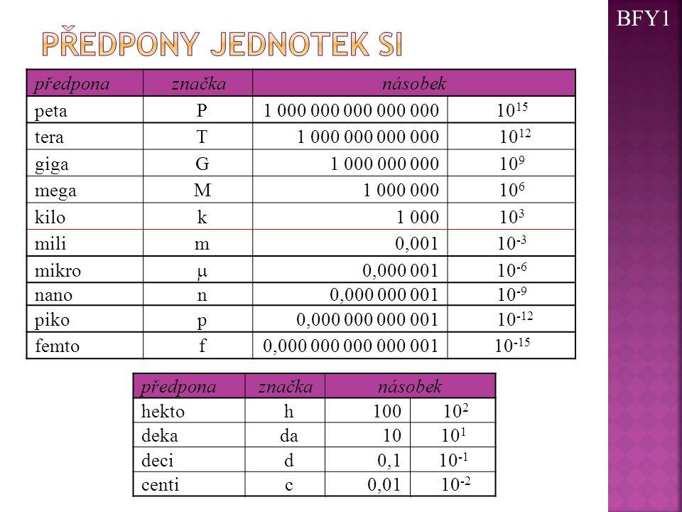 Předpony jednotek SI BFY1 předpona značka násobek peta P