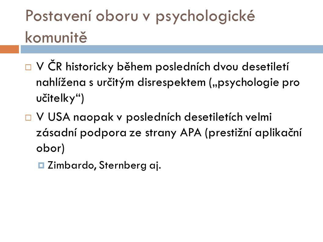 Postavení oboru v psychologické komunitě