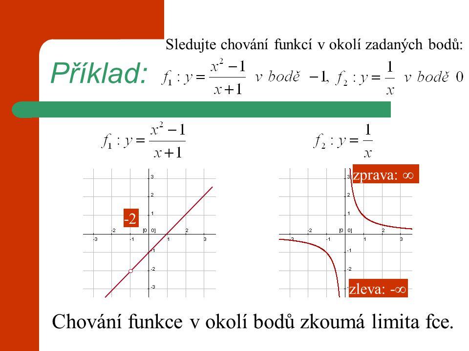 Chování funkce v okolí bodů zkoumá limita fce.