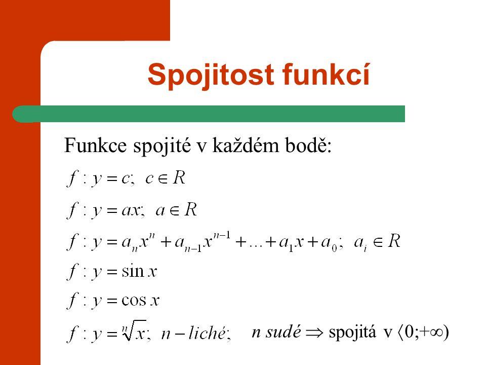 Spojitost funkcí Funkce spojité v každém bodě:
