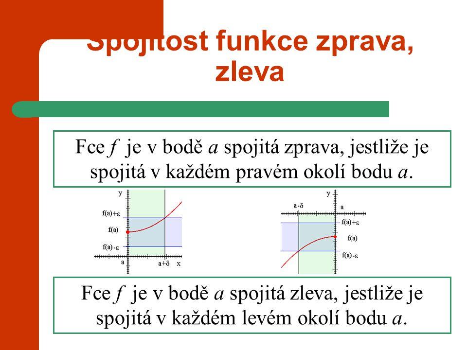 Spojitost funkce zprava, zleva