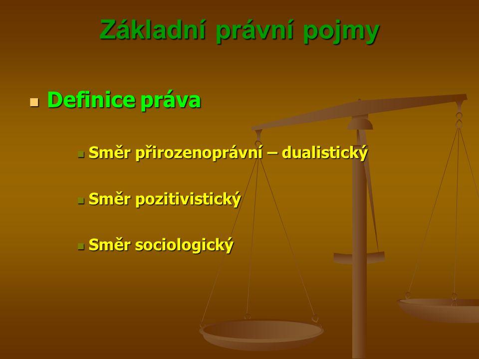 Základní právní pojmy Definice práva