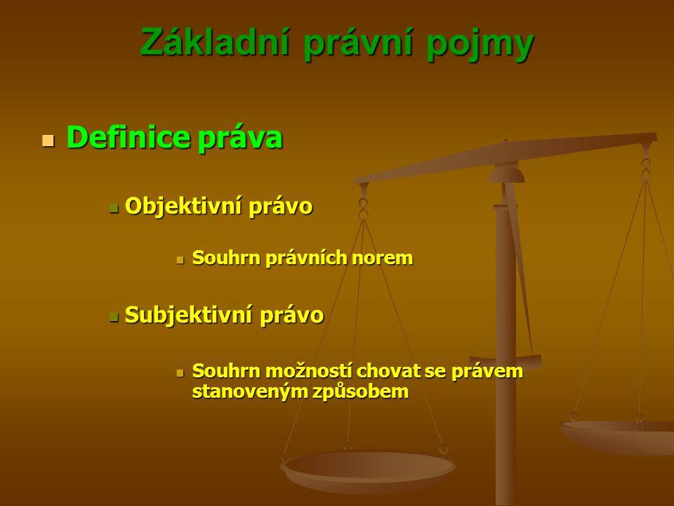 Základní právní pojmy Definice práva Objektivní právo