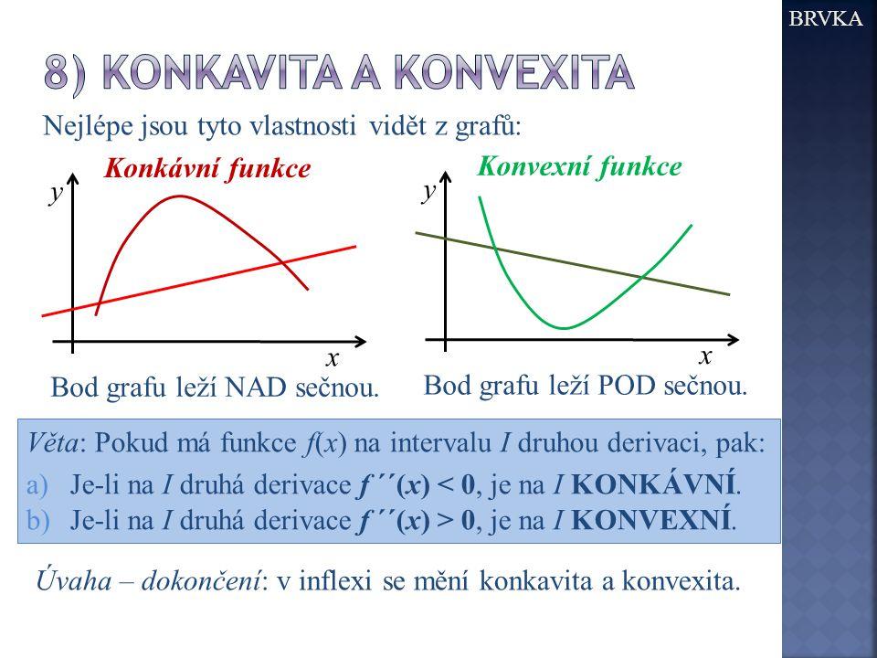 8) Konkavita a konvexita