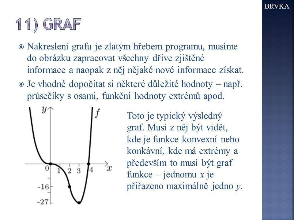 BRVKA 11) graf.