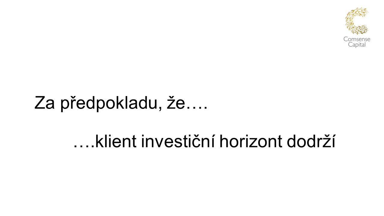 Za předpokladu, že…. ….klient investiční horizont dodrží
