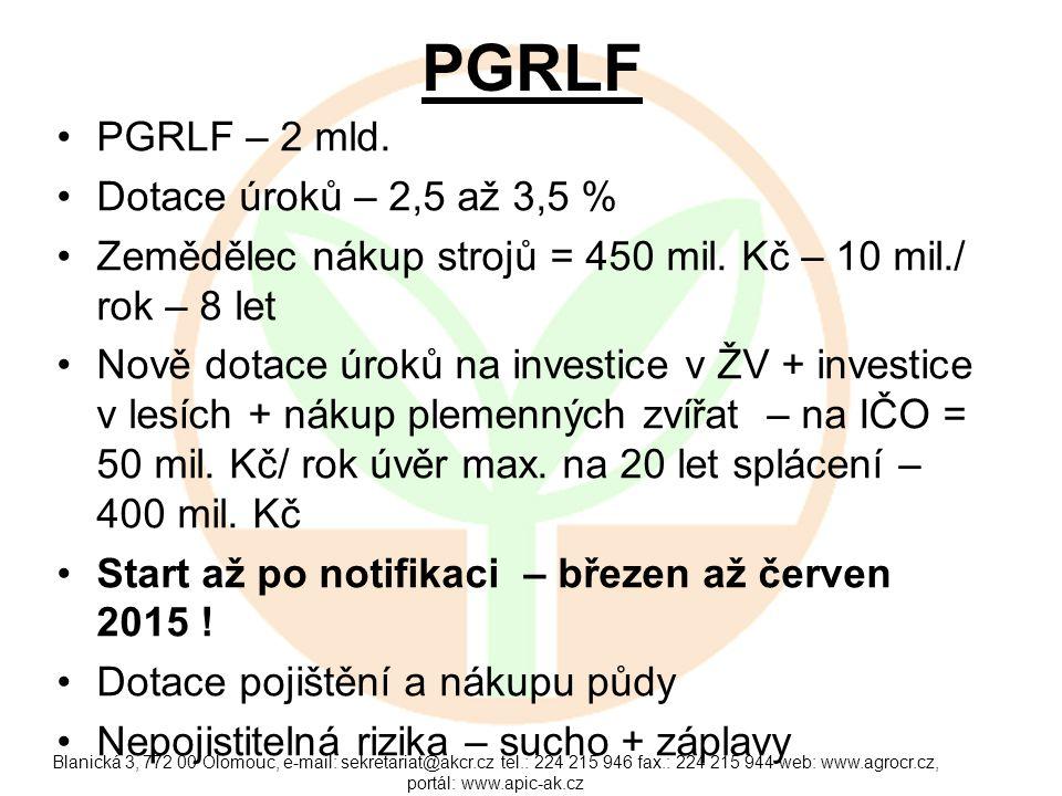 PGRLF PGRLF – 2 mld. Dotace úroků – 2,5 až 3,5 %