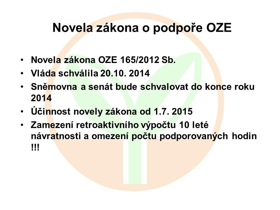 Novela zákona o podpoře OZE
