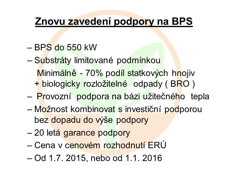 Znovu zavedení podpory na BPS