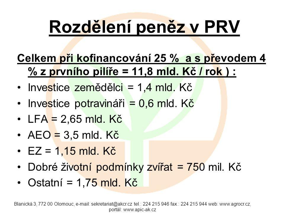Rozdělení peněz v PRV Celkem při kofinancování 25 % a s převodem 4 % z prvního pilíře = 11,8 mld. Kč / rok ) :