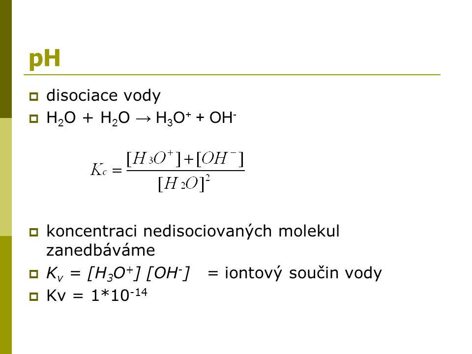 pH disociace vody H2O + H2O → H3O+ + OH-