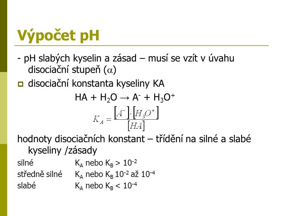 Výpočet pH - pH slabých kyselin a zásad – musí se vzít v úvahu disociační stupeň (a) disociační konstanta kyseliny KA.