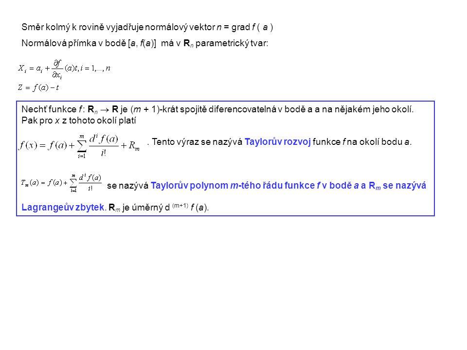 Směr kolmý k rovině vyjadřuje normálový vektor n = grad f ( a )