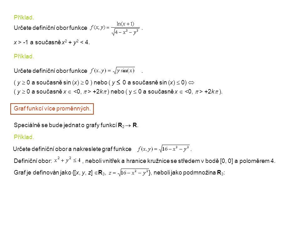 Příklad. Určete definiční obor funkce . x > -1 a současně x2 + y2 < 4.