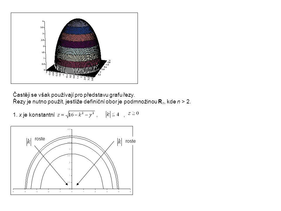 Častěji se však používají pro představu grafu řezy.