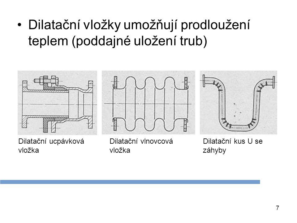Dilatační vložky umožňují prodloužení teplem (poddajné uložení trub)