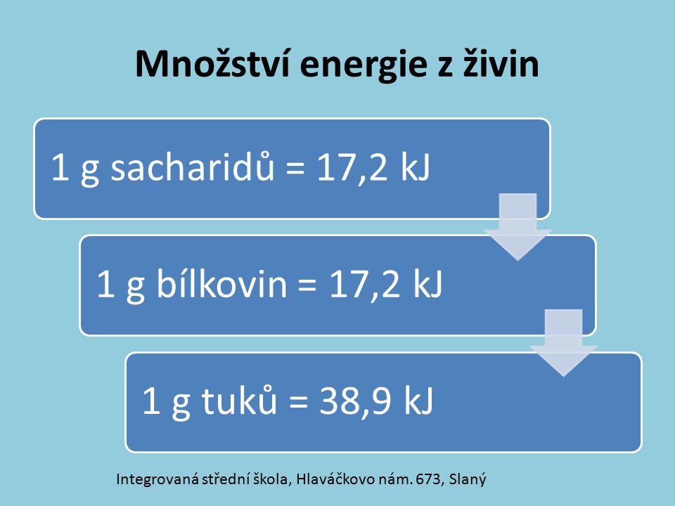 Množství energie z živin
