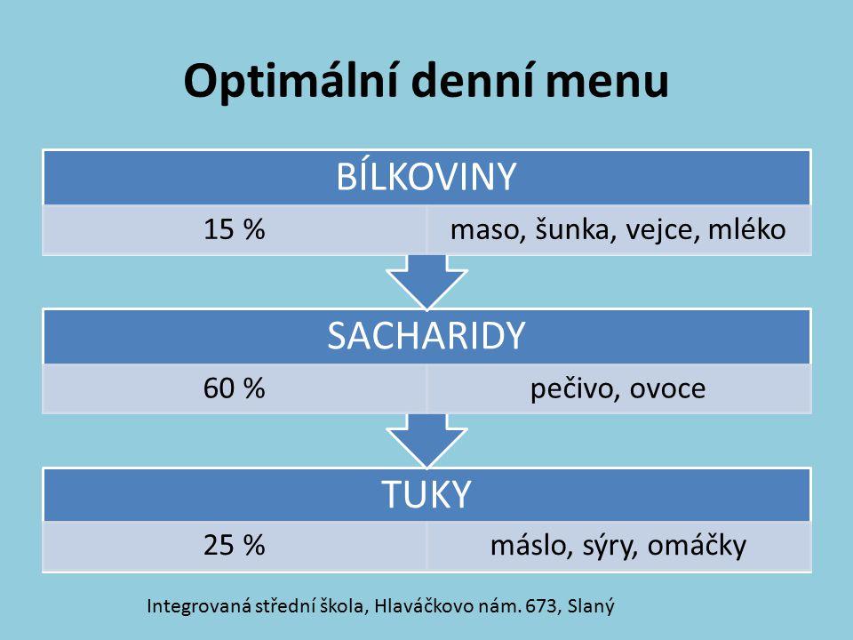 Optimální denní menu BÍLKOVINY SACHARIDY TUKY