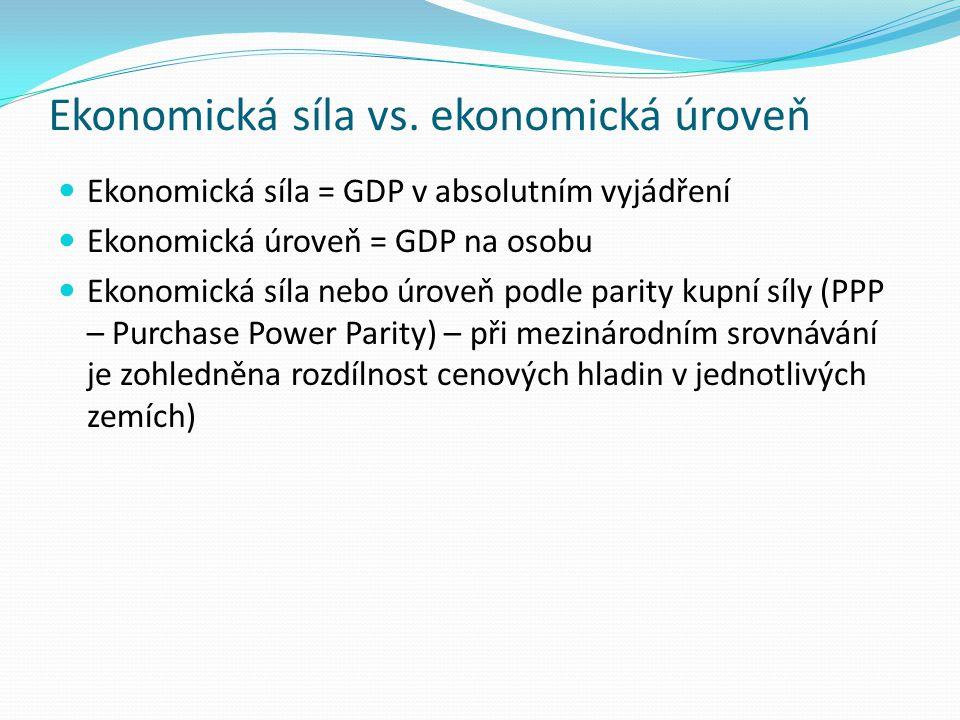 Ekonomická síla vs. ekonomická úroveň