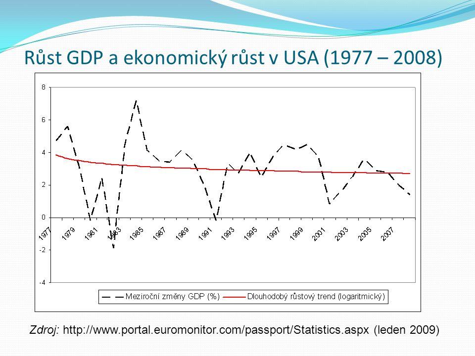 Růst GDP a ekonomický růst v USA (1977 – 2008)