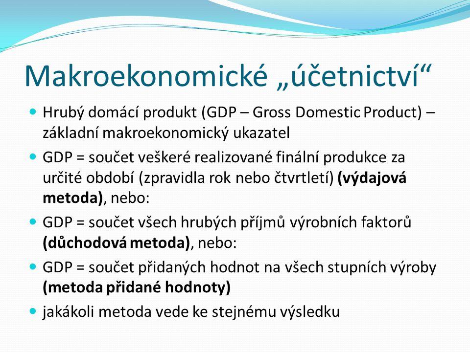 """Makroekonomické """"účetnictví"""