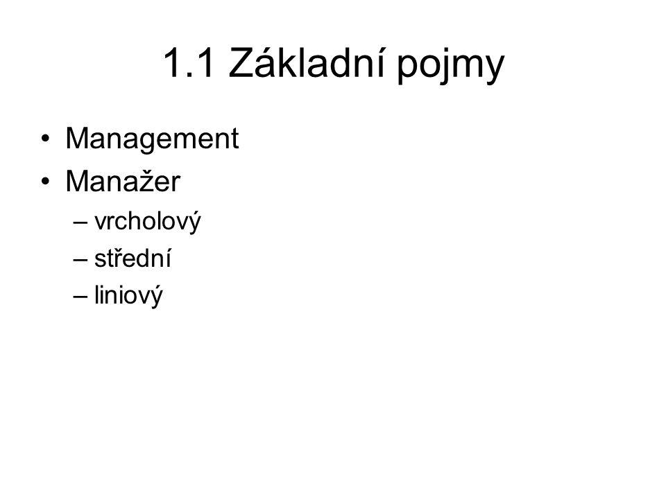1.1 Základní pojmy Management Manažer vrcholový střední liniový