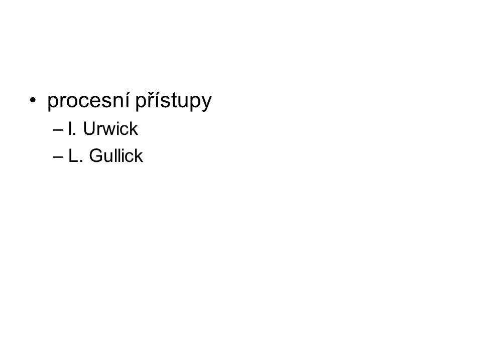 procesní přístupy l. Urwick L. Gullick