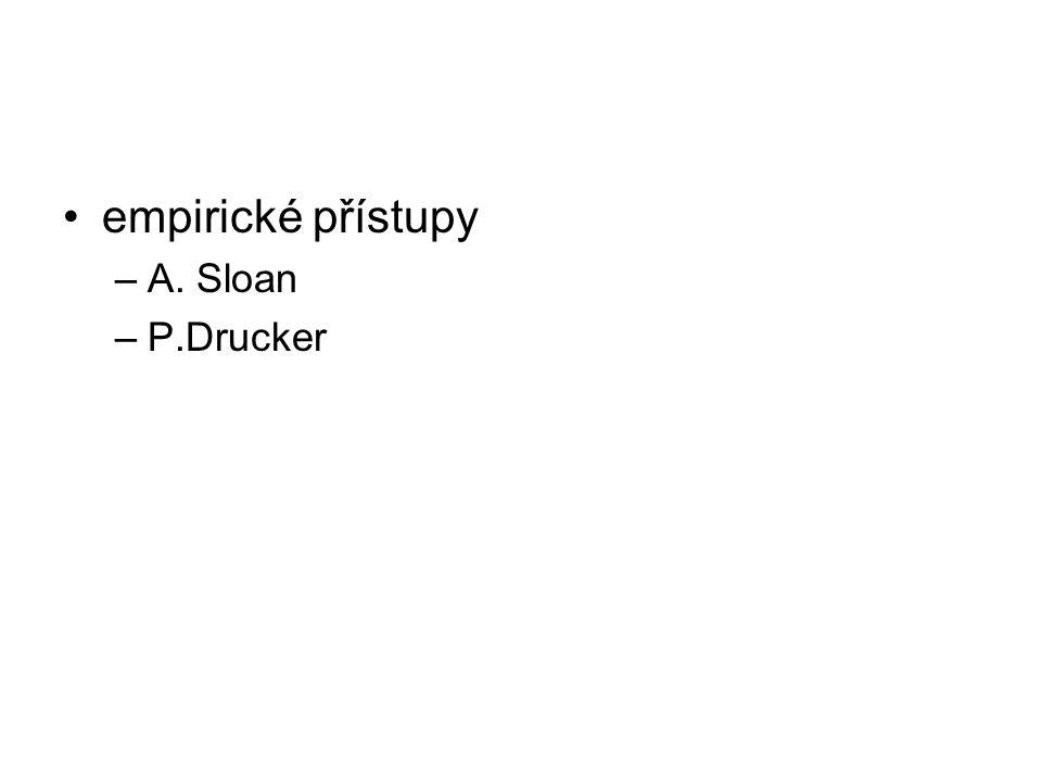 empirické přístupy A. Sloan P.Drucker