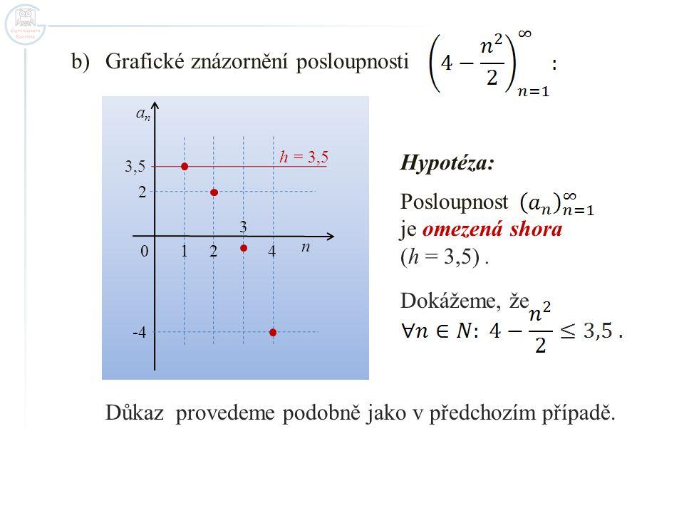 Grafické znázornění posloupnosti Hypotéza:
