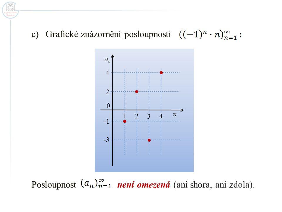 c) Grafické znázornění posloupnosti