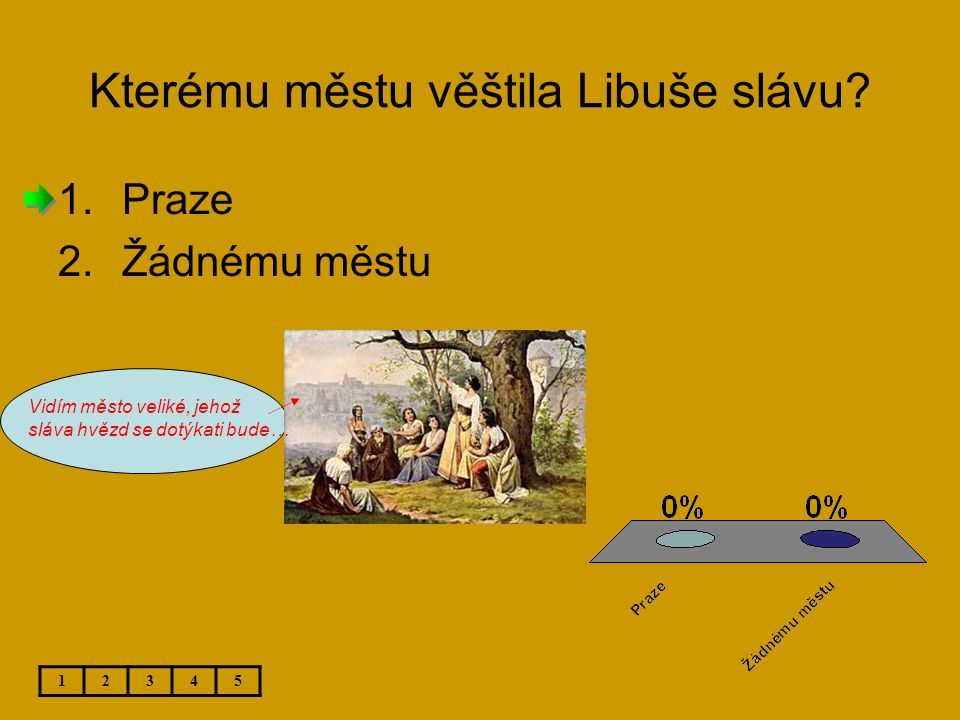 Kterému městu věštila Libuše slávu