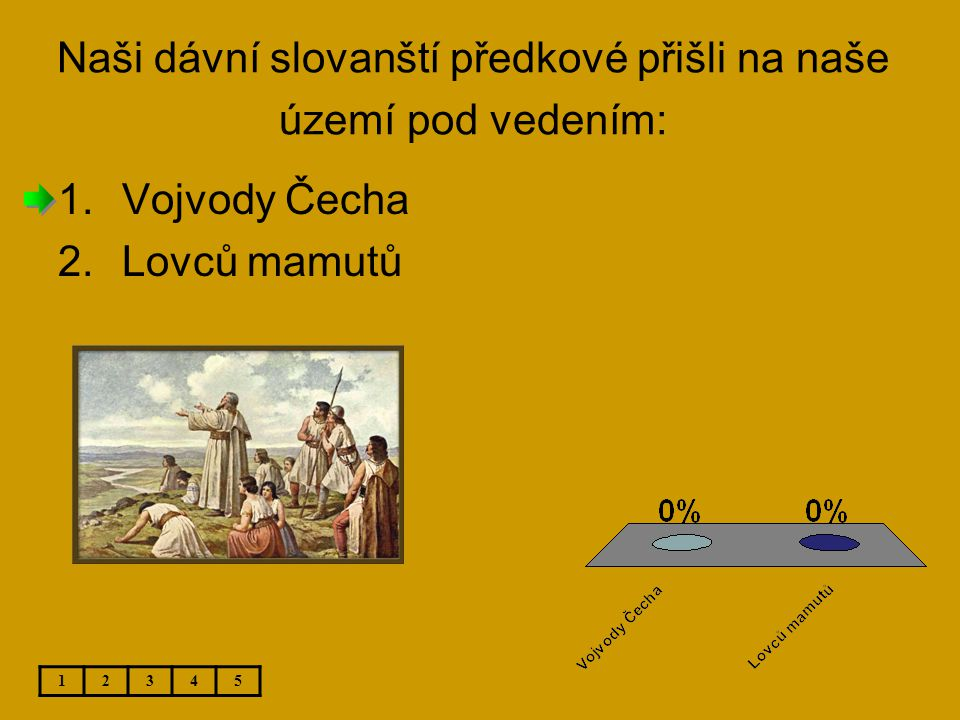 Naši dávní slovanští předkové přišli na naše území pod vedením: