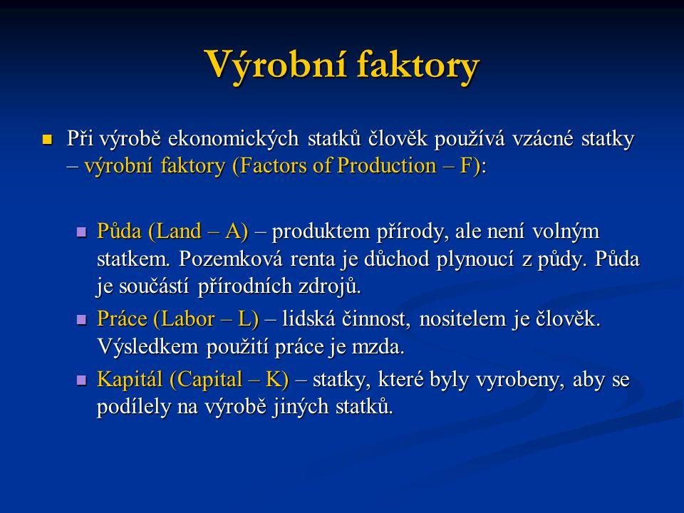 Výrobní faktory Při výrobě ekonomických statků člověk používá vzácné statky – výrobní faktory (Factors of Production – F):