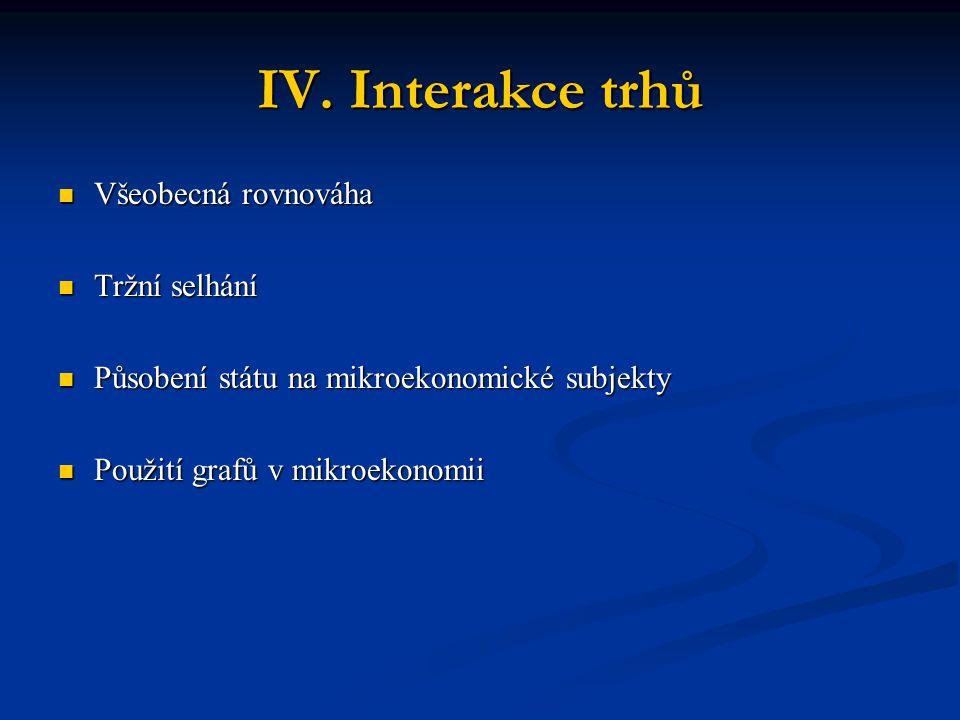 IV. Interakce trhů Všeobecná rovnováha Tržní selhání
