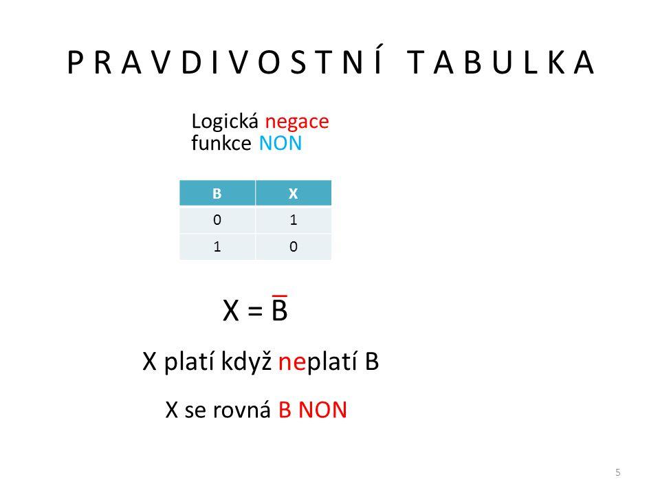 P R A V D I V O S T N Í T A B U L K A X = B _ X platí když neplatí B
