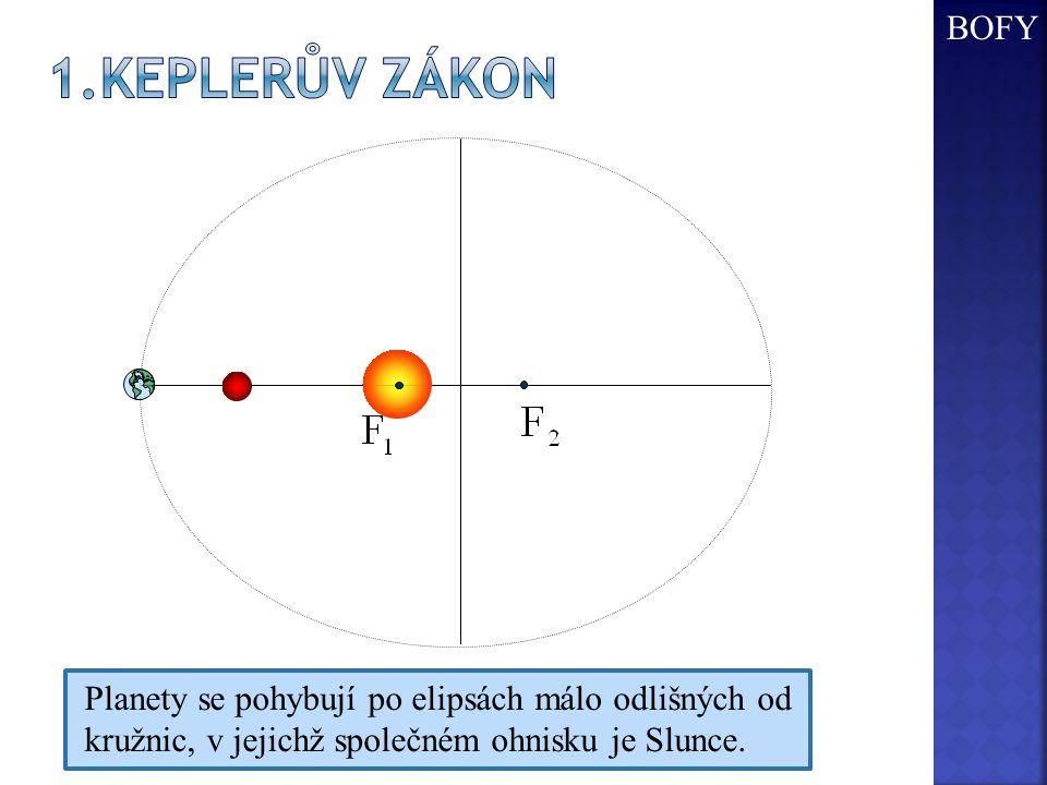 BOFY 1.Keplerův zákon.